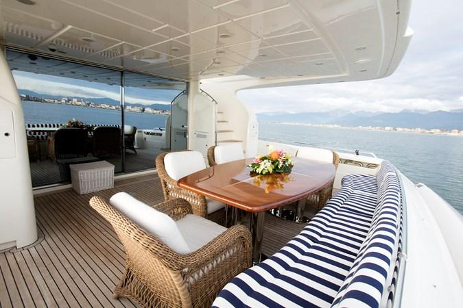 2005 FERRETTI  Motor Yacht 2781237