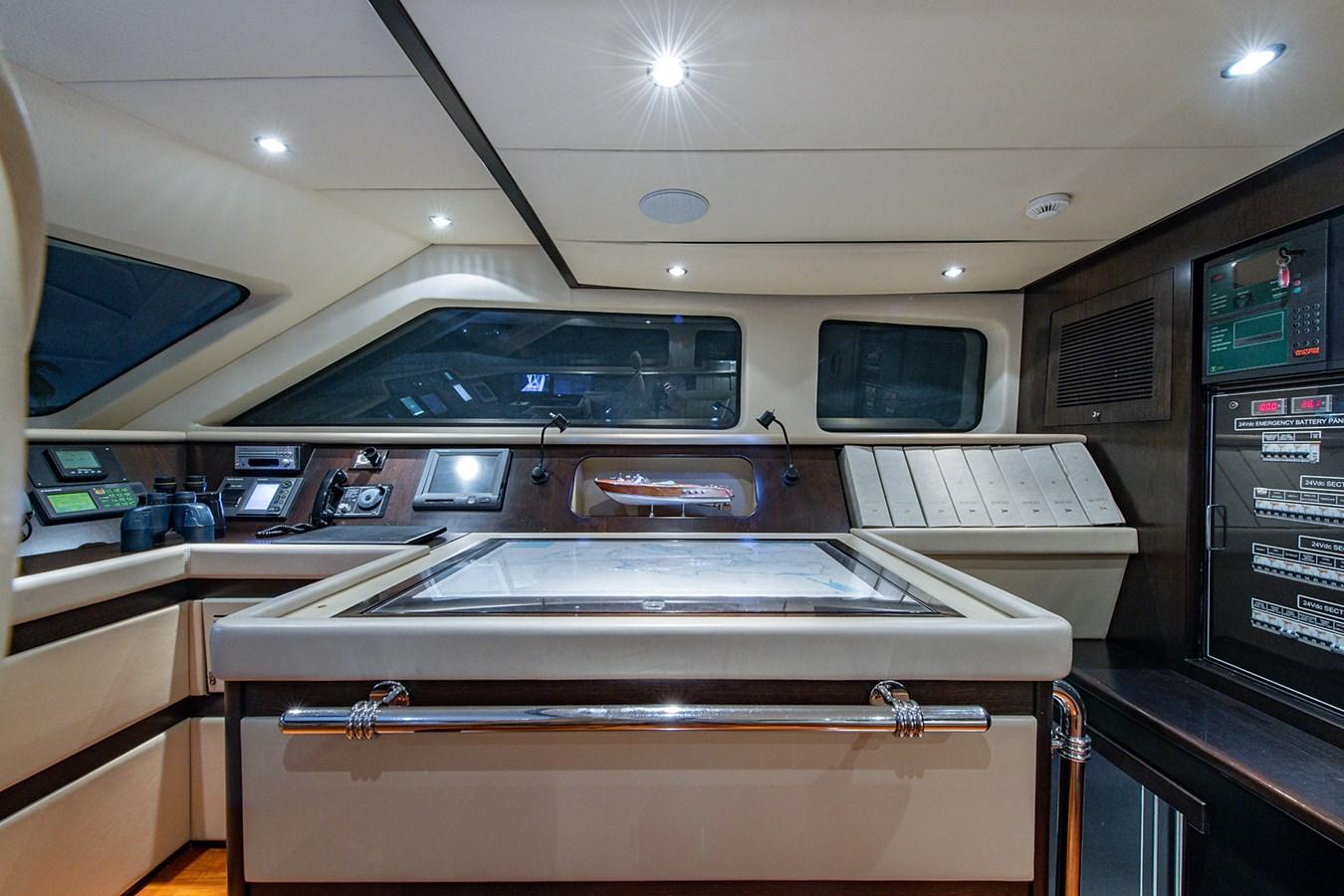 Rutli E_Pilot House7 2006 BENETTI  Motor Yacht 2802294
