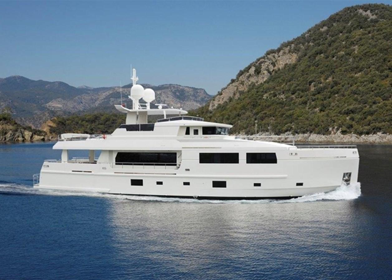 SERENITAS yacht for sale