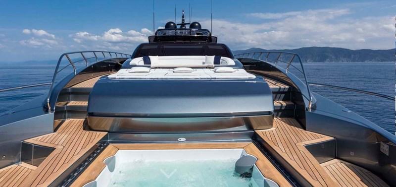 RIVA Dolcevita Yacht à Vendre
