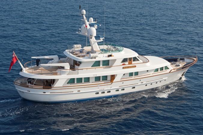 Profile 1998 HAKVOORT  Motor Yacht 1010735