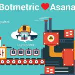 How Botmetric Uses Asana To Speed-Up Sprint-Based Development Process