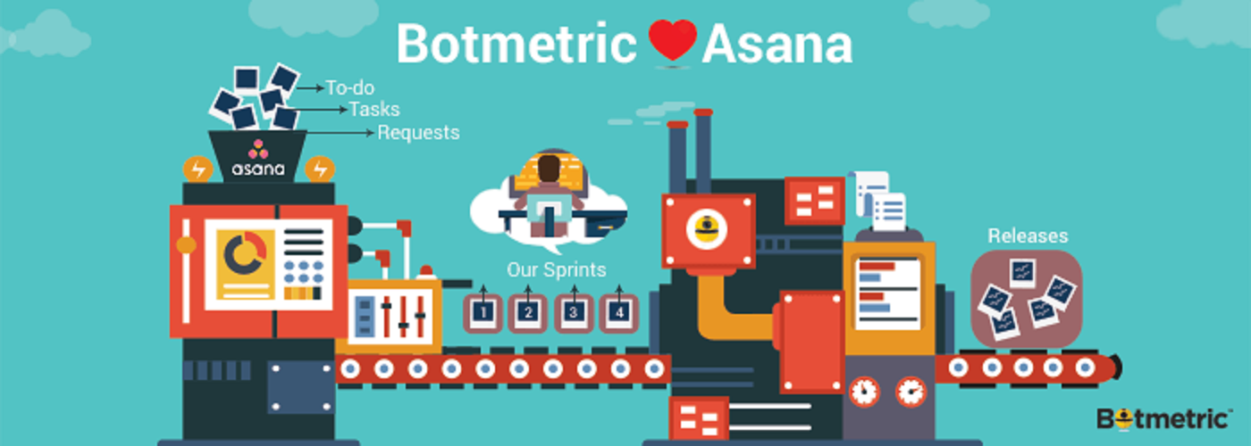 How Botmetric Uses Asana To Speed-Up Sprint-Based Development Process