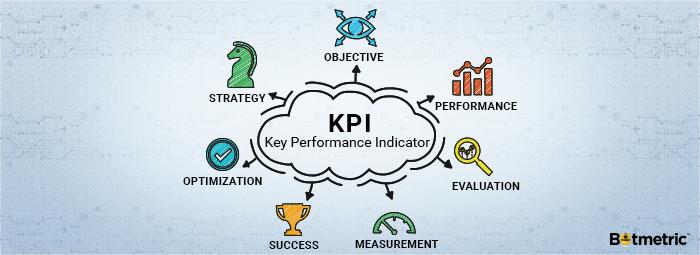 Core Cloud KPIs
