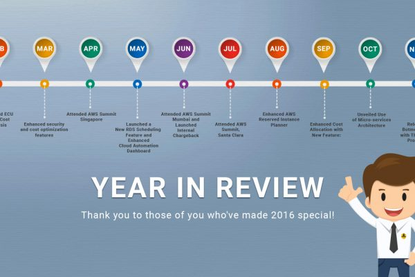 Here's Botmetric Wishing Thank You for a Fantastic 2016 & Happy 2017