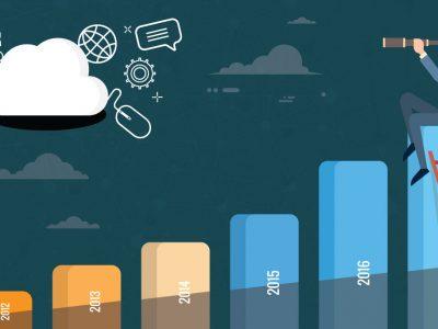 Cloud Computing in 2017