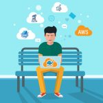 Blue Whale Docker on AWS as CaaS, and How Enterprises Can Use it!