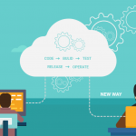 DevOps Drives Cloud More Than Ever
