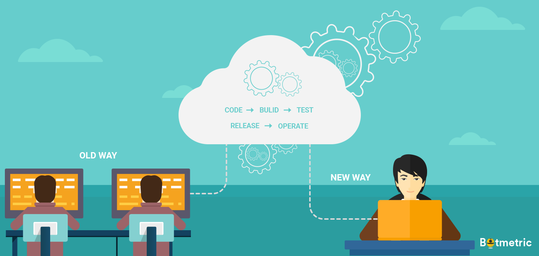 DevOps Drives Cloud More Than Ever