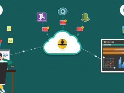 Introducing Alert Analytics in Botmetric: The Smartest Way to DevOps Alerts Management