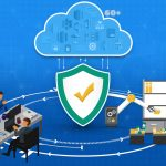 Continuous Security: A Necessity on Cloud