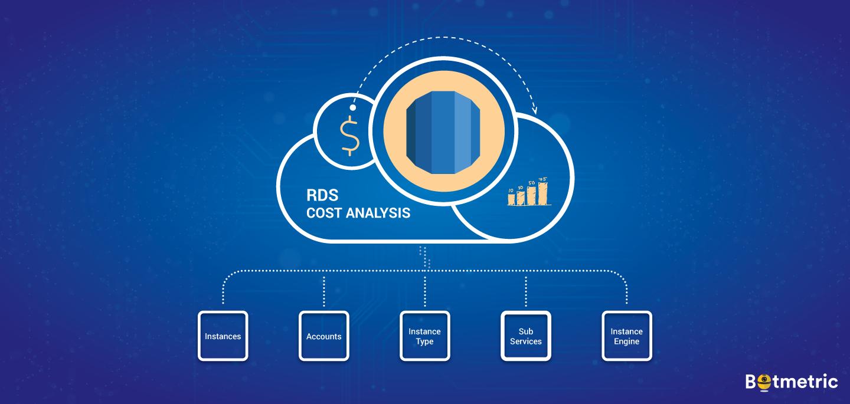 Unlock Maximum AWS RDS Cost Savings Now with Botmetric RDS Cost Analyzer