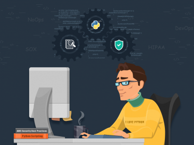 Define Your Own AWS Security Best Practices & Audits Now with Botmetric Custom Audits