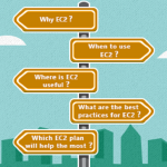 5Ws To Rule The AWS EC2 World
