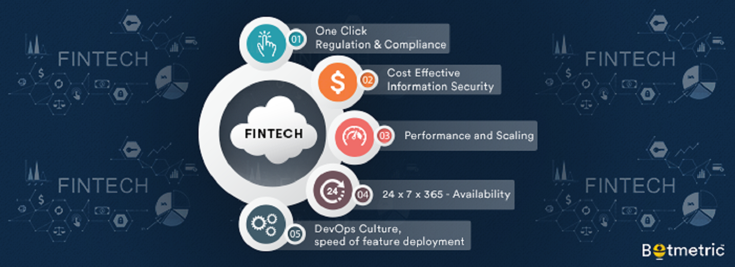 Top 5 Reasons Why AWS For Fintech Is A Perfect Match
