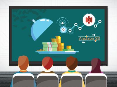 Gauge AWS S3 Spend with Botmetric S3 Cost Analyzer, Minimize AWS S3 Bill Shock