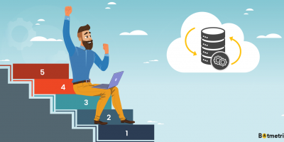 5 Point Guide to AWS DR Automation