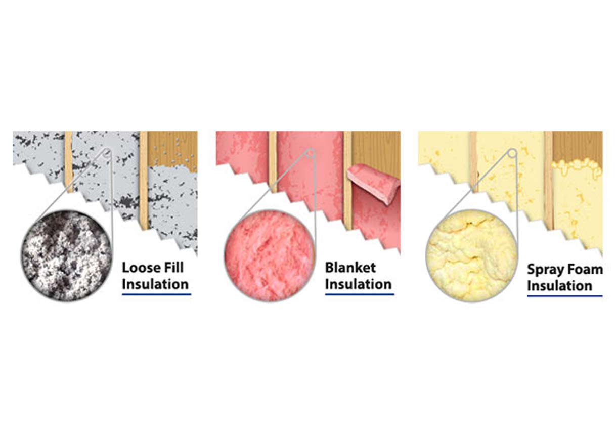 Need New Insulation? Learn About the Best Types and