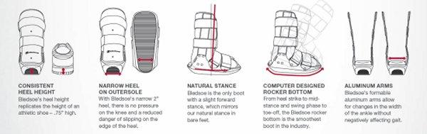Bledsoe J Walker Plus Walking Boot