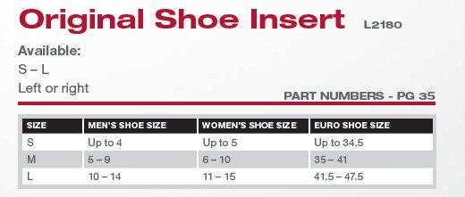 The Bledsoe Original Post-Op Knee Brace Shoe Insert Sizing