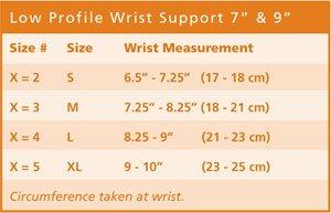 The Breg Low Profile Wrist Brace