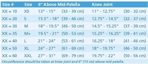 Breg Neoprene Knee Brace Undersleeve