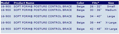 Posture Control Brace by FLA Orthopedics