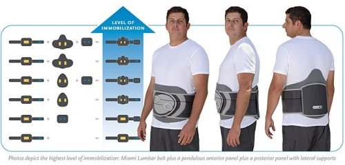 Ossur Miami Lumbar Back Support