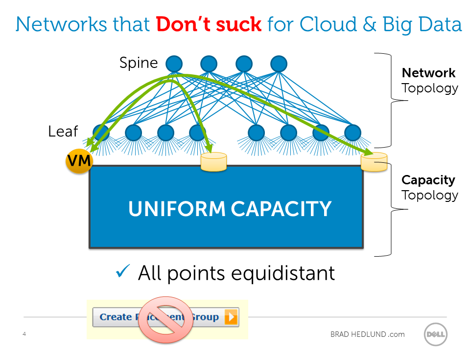 Network that Doesn't Suck for cloud and Big Data