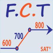 SAT Math Fundamentals