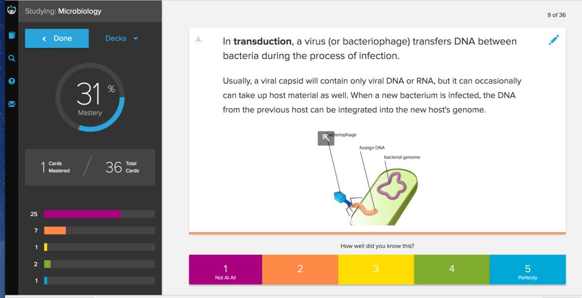 Microbiology Immune system Practice exam