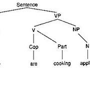 P4 (SS)Syntaks og semantik