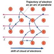 Fysik ABC
