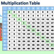 Multiplication Tables: 3-9 & 12 Plus (11x11 & 11x12)