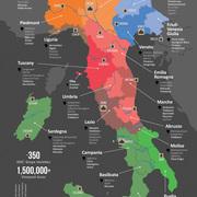 Wine: Italie