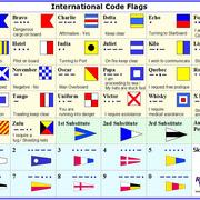 Morse code & Maritime flags