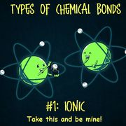 AQA  Chemistry (3, Bonding)