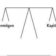 3 BB- Baetge/Kirsch/Thiele