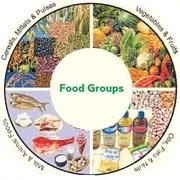 HFT- Current Dietary Advise Nat5