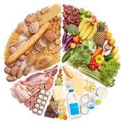 HFT-  Macro-nutrients