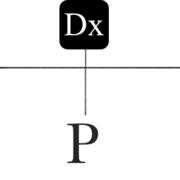 Clinical Schema - CPS