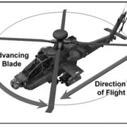 FUNDAMENTALS OF FLIGHT - Ch 1 Aerodynamics (TC 3-04x4 DEC 16)