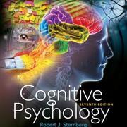 PSY1012 Kognitiv psykologi 1