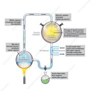 Earth & Environmental science