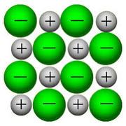 RGS 4th Form Chemistry CH-F