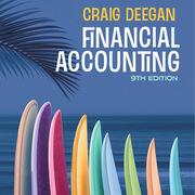 AFM305 Advanced Financial Accounting