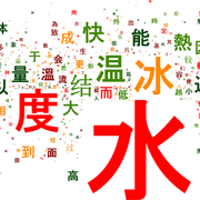 LanGo Chinese | Business Ch. Conv. 经贸初级汉语口语