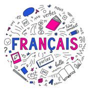 Français B2 - Vocabulaire