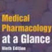 1.6 2021 U World NBME2 Friday Pharmacology