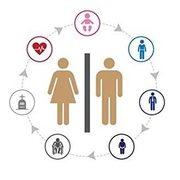 PSY302 - Lifespan Developmental Psychology
